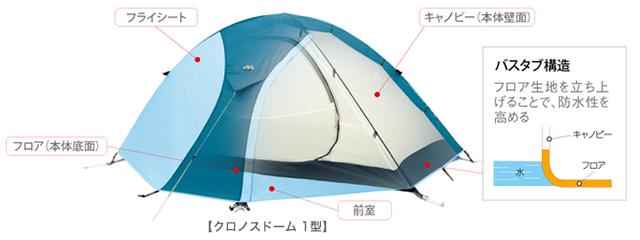basic_tent